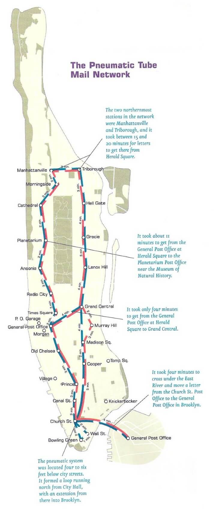 New York's Pneumatic Tube Mail Network Map